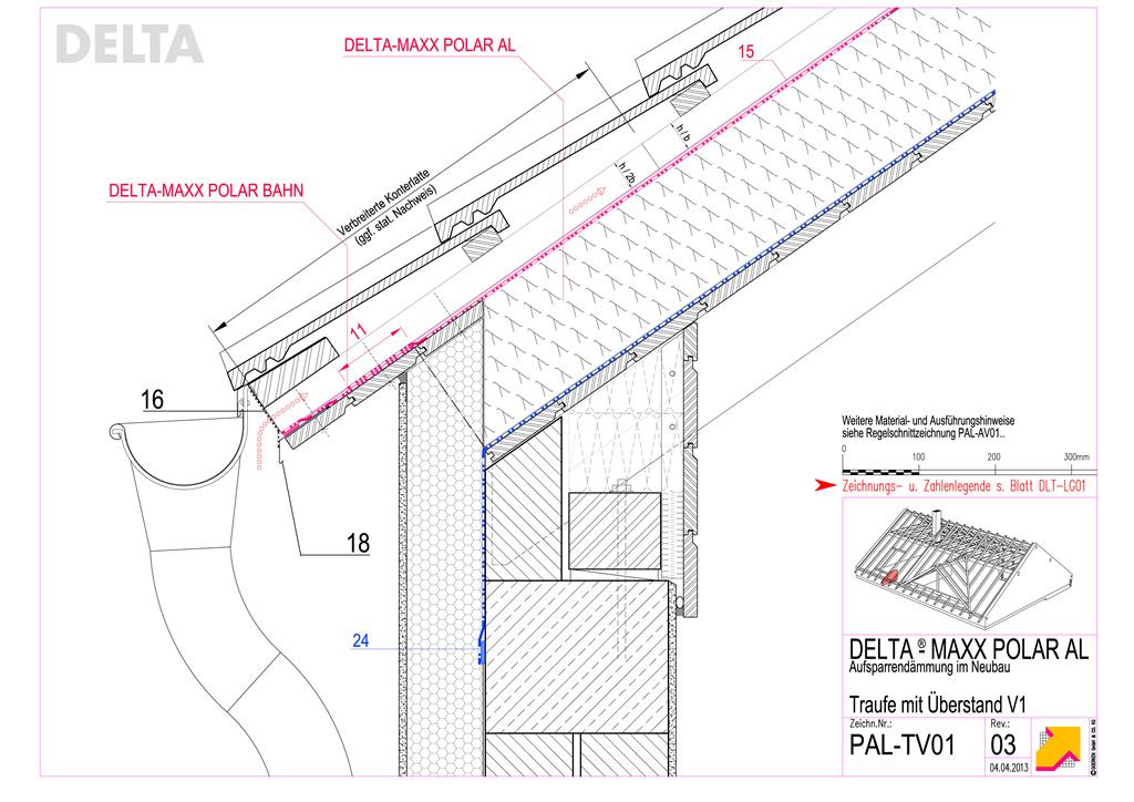 d rken delta dachdetails. Black Bedroom Furniture Sets. Home Design Ideas